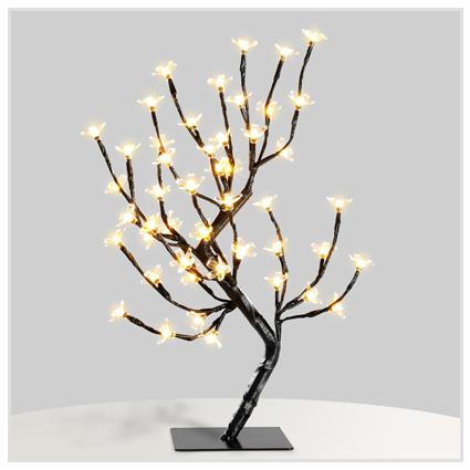Christmas Gift Ideas for Gardeners in London, UK